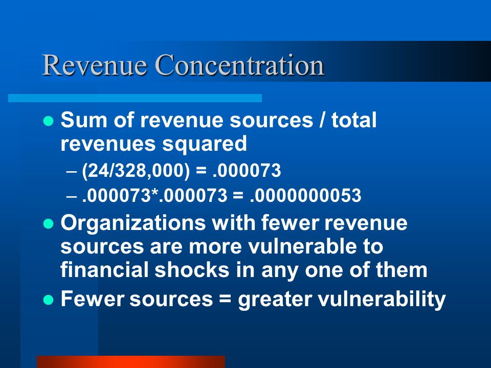 Revenue Concentration Sum of revenue sources / total revenues squared –(24/328,000) =.000073 –.000073*.000073 =.0000000053 Organizations with fewer revenue sources are more vulnerable to financial shocks in any one of them Fewer sources = greater vulnerability