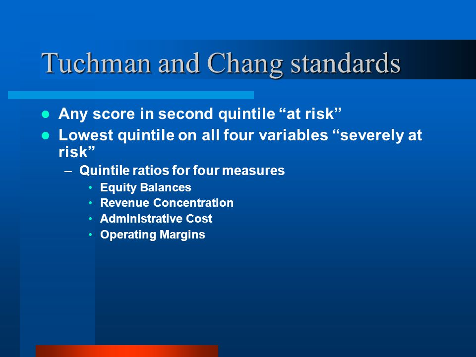 Tuchman and Chang standards Any score in second quintile at risk Lowest quintile on all four variables severely at risk –Quintile ratios for four measures Equity Balances Revenue Concentration Administrative Cost Operating Margins