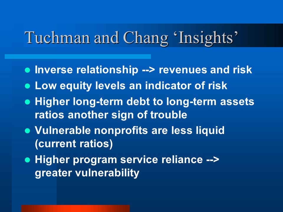 Tuchman and Chang 'Insights' Inverse relationship --> revenues and risk Low equity levels an indicator of risk Higher long-term debt to long-term assets ratios another sign of trouble Vulnerable nonprofits are less liquid (current ratios) Higher program service reliance --> greater vulnerability