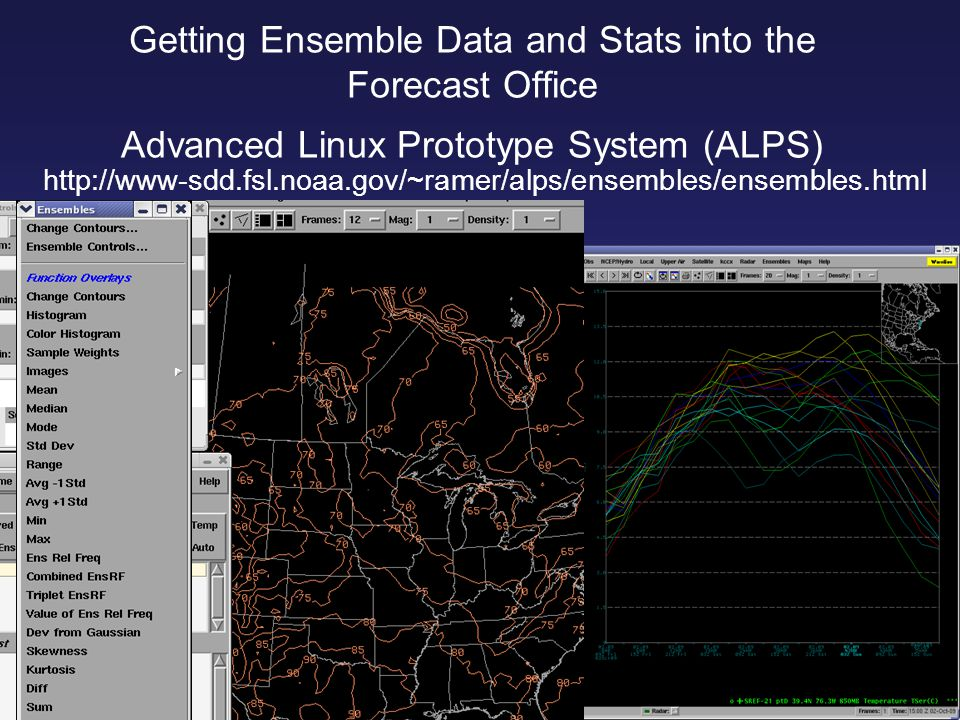 Getting Ensemble Data and Stats into the Forecast Office Advanced Linux Prototype System (ALPS) http://www-sdd.fsl.noaa.gov/~ramer/alps/ensembles/ensembles.html