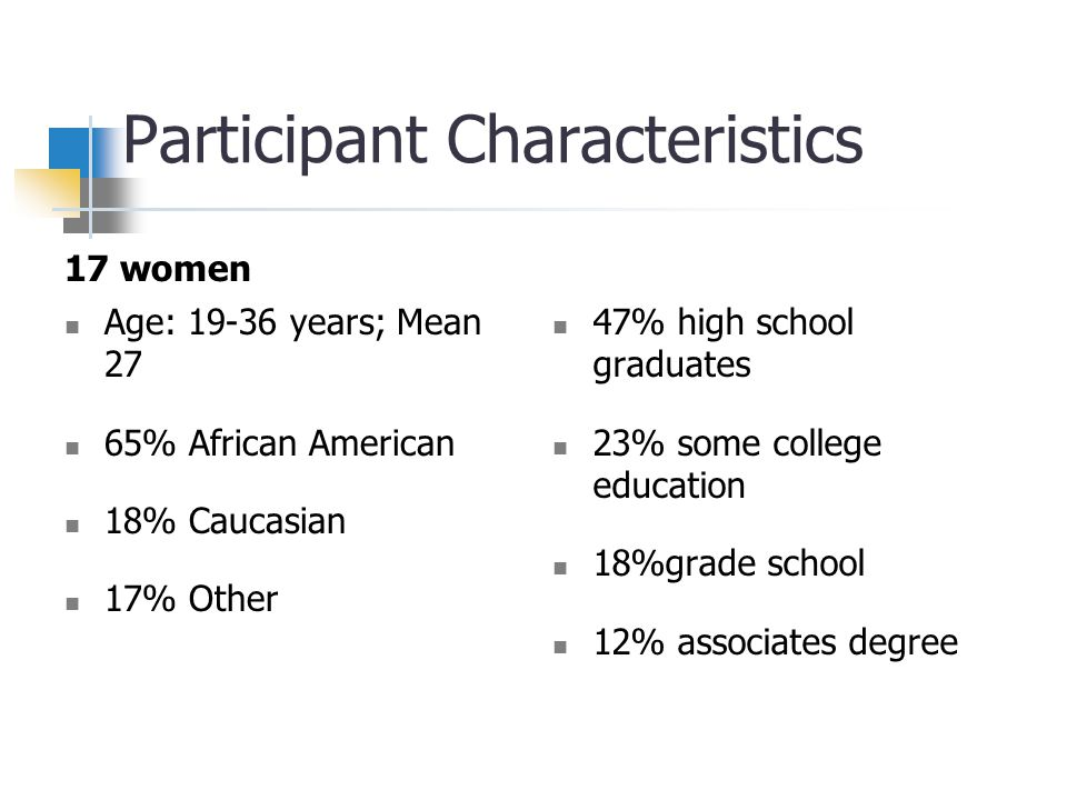 Participant Characteristics 17 women Age: 19-36 years; Mean 27 65% African American 18% Caucasian 17% Other 47% high school graduates 23% some college education 18%grade school 12% associates degree