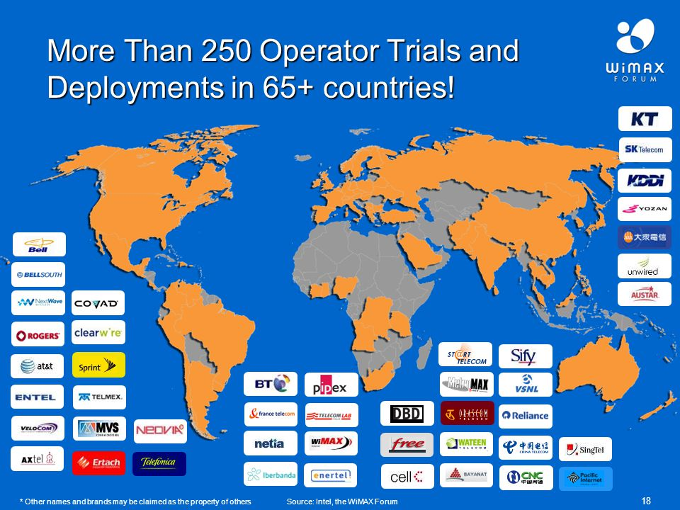 18 More Than 250 Operator Trials and Deployments in 65+ countries.