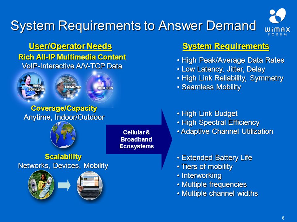 8 System Requirements to Answer Demand Rich All-IP Multimedia Content VoIP-Interactive A/V-TCP Data Coverage/Capacity Anytime, Indoor/Outdoor Scalability Networks, Devices, Mobility User/Operator Needs Cellular & Broadband Ecosystems High Link Budget High Link Budget High Spectral Efficiency High Spectral Efficiency Adaptive Channel Utilization Adaptive Channel Utilization Extended Battery Life Extended Battery Life Tiers of mobility Tiers of mobility Interworking Interworking Multiple frequencies Multiple frequencies Multiple channel widths Multiple channel widths High Peak/Average Data Rates High Peak/Average Data Rates Low Latency, Jitter, Delay Low Latency, Jitter, Delay High Link Reliability, Symmetry High Link Reliability, Symmetry Seamless Mobility Seamless Mobility System Requirements