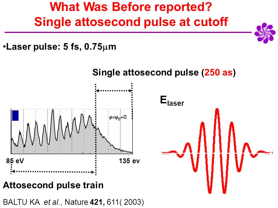 Our Goal To study dynamics of electron in atoms and molecules using pump-probe technique with the pulse as short as 25 attosecond (one atomic unit) generated from plateau region of XUV spectrum.