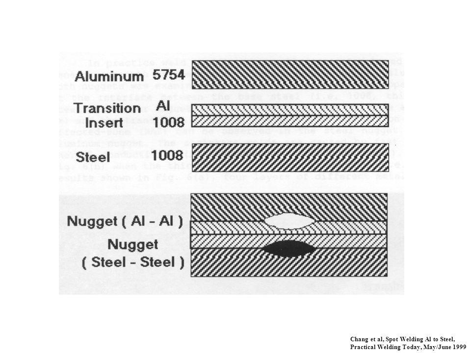 Chang et al, Spot Welding Al to Steel, Practical Welding Today, May/June 1999