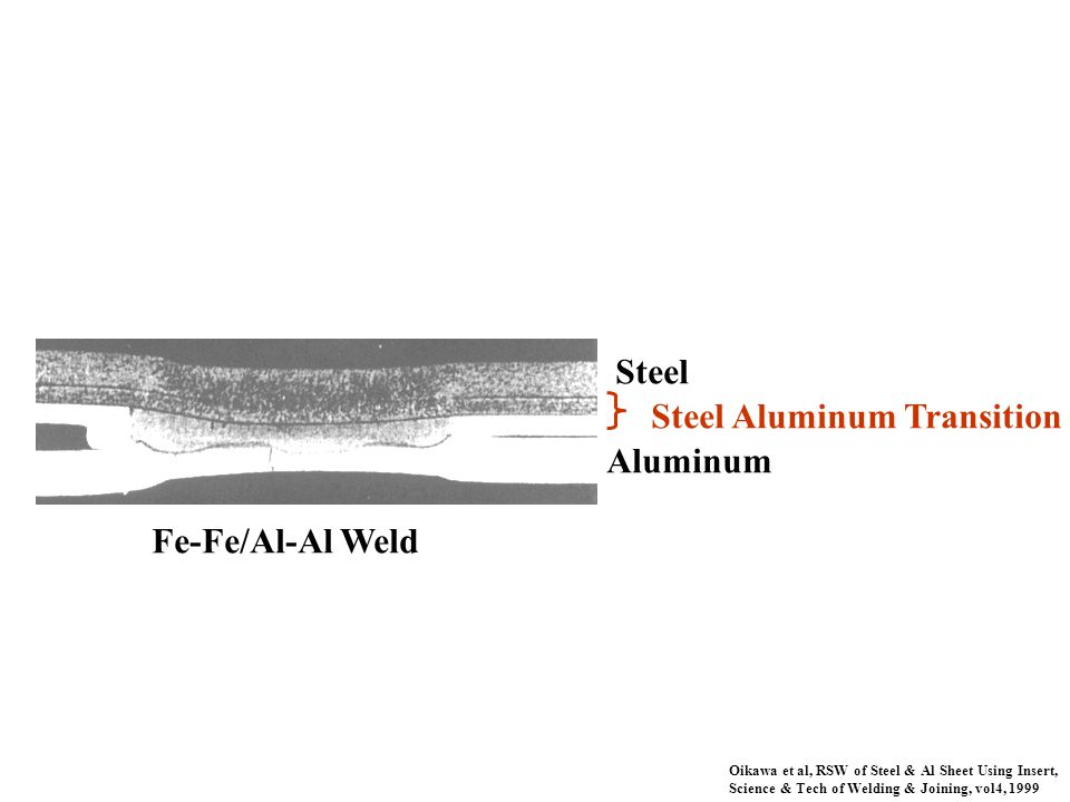 Oikawa et al, RSW of Steel & Al Sheet Using Insert, Science & Tech of Welding & Joining, vol4, 1999 Steel Aluminum Steel Aluminum Transition Fe-Fe/Al-Al Weld