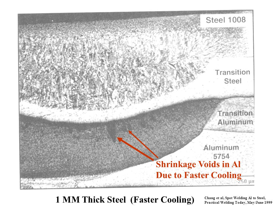 Chang et al, Spot Welding Al to Steel, Practical Welding Today, May/June 1999 1 MM Thick Steel (Faster Cooling) Shrinkage Voids in Al Due to Faster Co