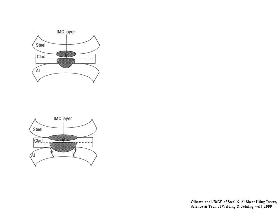 Oikawa et al, RSW of Steel & Al Sheet Using Insert, Science & Tech of Welding & Joining, vol4, 1999