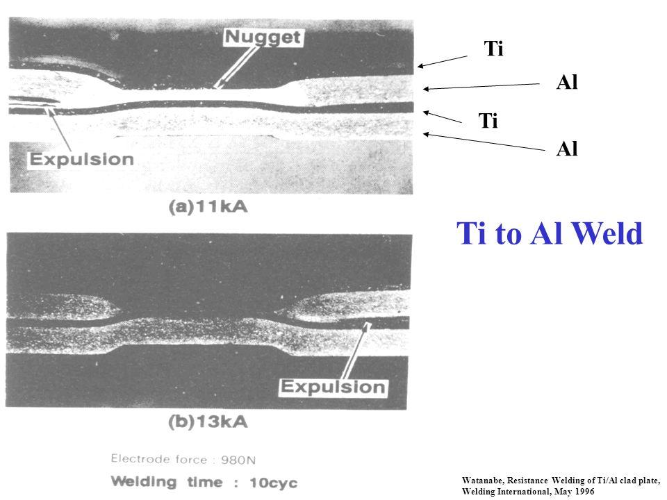 Ti Al Ti Al Ti to Al Weld Watanabe, Resistance Welding of Ti/Al clad plate, Welding International, May 1996