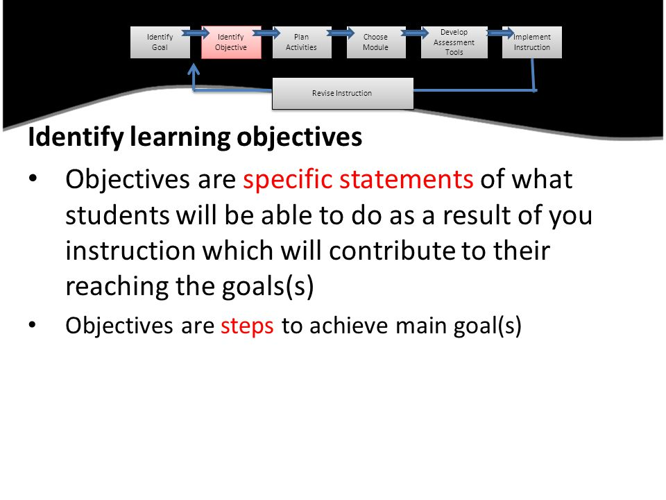 Identify learning objectives Objectives are specific statements of what students will be able to do as a result of you instruction which will contribute to their reaching the goals(s) Objectives are steps to achieve main goal(s) Identify Goal Identify Goal Identify Objective Identify Objective Plan Activities Choose Module Develop Assessment Tools Implement Instruction Revise Instruction