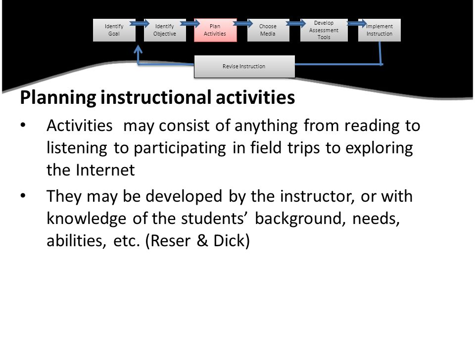 Planning instructional activities Activities may consist of anything from reading to listening to participating in field trips to exploring the Internet They may be developed by the instructor, or with knowledge of the students' background, needs, abilities, etc.
