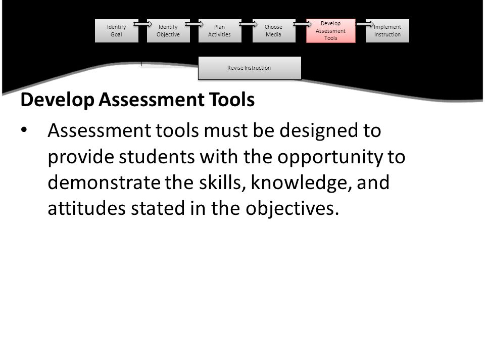 Develop Assessment Tools Assessment tools must be designed to provide students with the opportunity to demonstrate the skills, knowledge, and attitudes stated in the objectives.