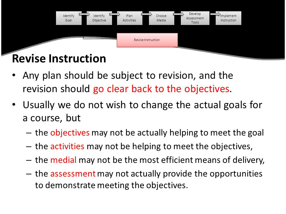 Any plan should be subject to revision, and the revision should go clear back to the objectives.