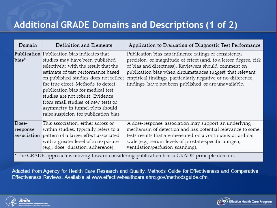 Additional GRADE Domains and Descriptions (1 of 2) DomainDefinition and ElementsApplication to Evaluation of Diagnostic Test Performance Publication bias* Publication bias indicates that studies may have been published selectively, with the result that the estimate of test performance based on published studies does not reflect the true effect.