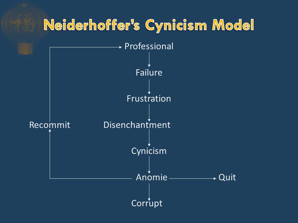 Professional Failure Frustration Recommit Disenchantment Cynicism Anomie Quit Corrupt