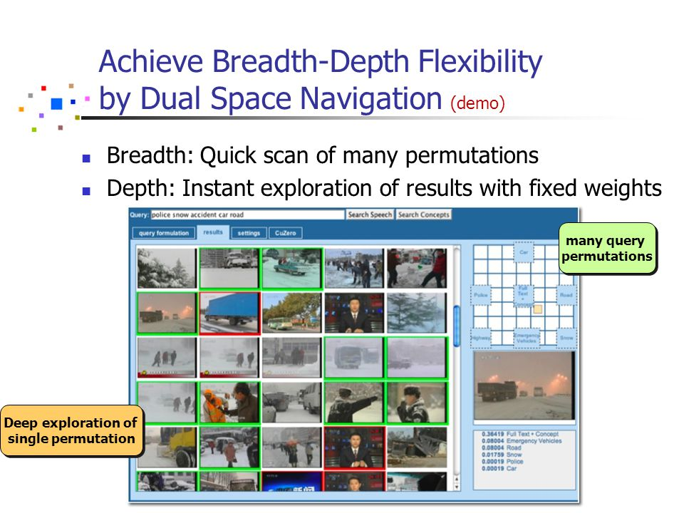 Achieve Breadth-Depth Flexibility by Dual Space Navigation (demo) Breadth: Quick scan of many permutations Depth: Instant exploration of results with fixed weights many query permutations Deep exploration of single permutation