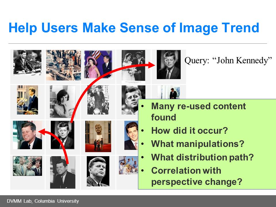 DVMM Lab, Columbia University Help Users Make Sense of Image Trend Many re-used content found How did it occur.