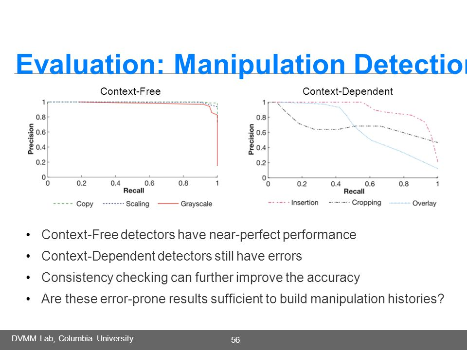 DVMM Lab, Columbia University 56 Evaluation: Manipulation Detection Context-Free detectors have near-perfect performance Context-Dependent detectors still have errors Consistency checking can further improve the accuracy Are these error-prone results sufficient to build manipulation histories.