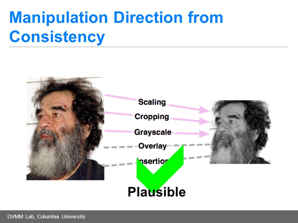 DVMM Lab, Columbia University Manipulation Direction from Consistency  Plausible