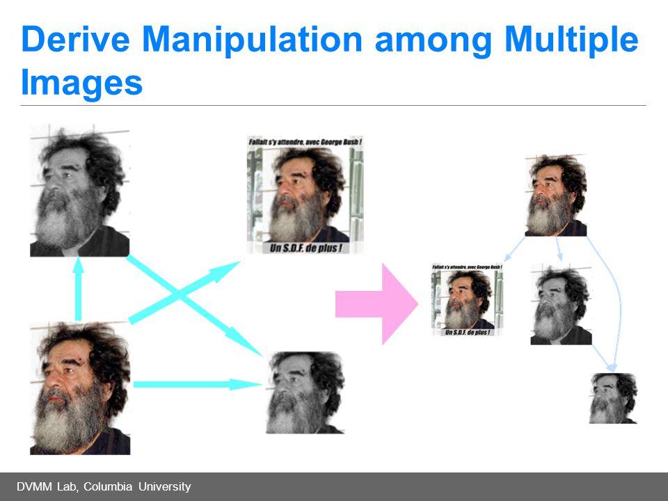 DVMM Lab, Columbia University Derive Manipulation among Multiple Images