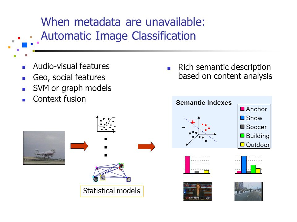 Informed User for Visual Search: Instant visual concept suggestion query time concept mining Instant Concept Suggestion
