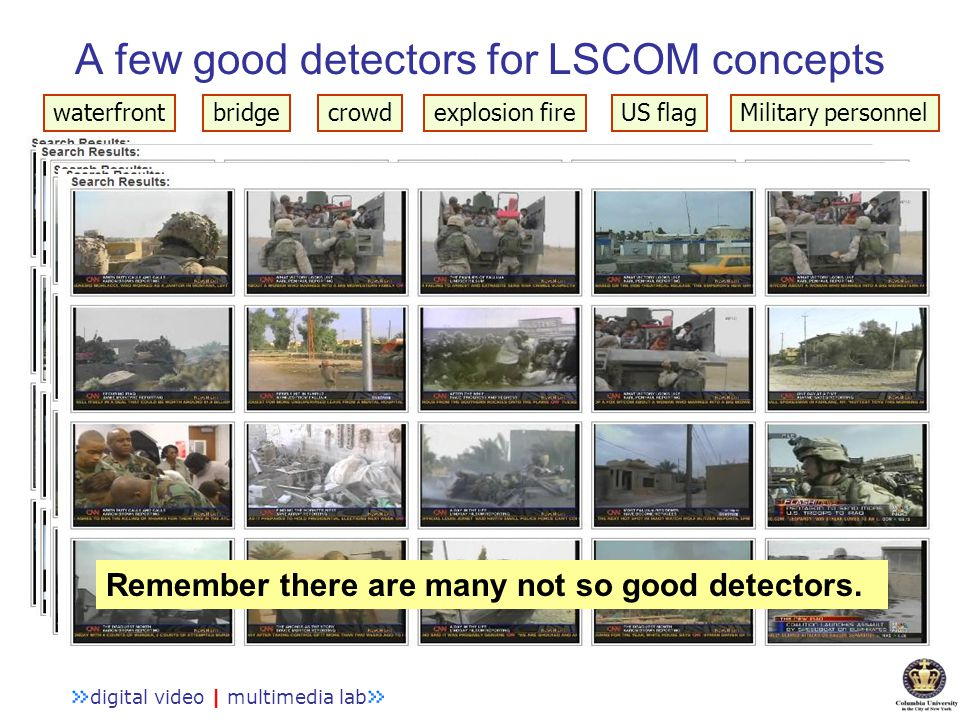 DVMM Lab, Columbia University A simple reranking application Detect duplicate pairs across video/image set Join duplicate pairs such that all pairs are in the same cluster Display only one image or shot per cluster (others will be duplicates / redundant) Rank results by ordering clusters (various approaches to ranking clusters)