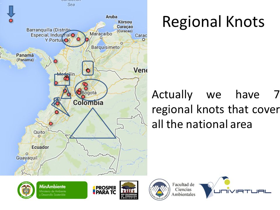 Regional Knots Actually we have 7 regional knots that cover all the national area