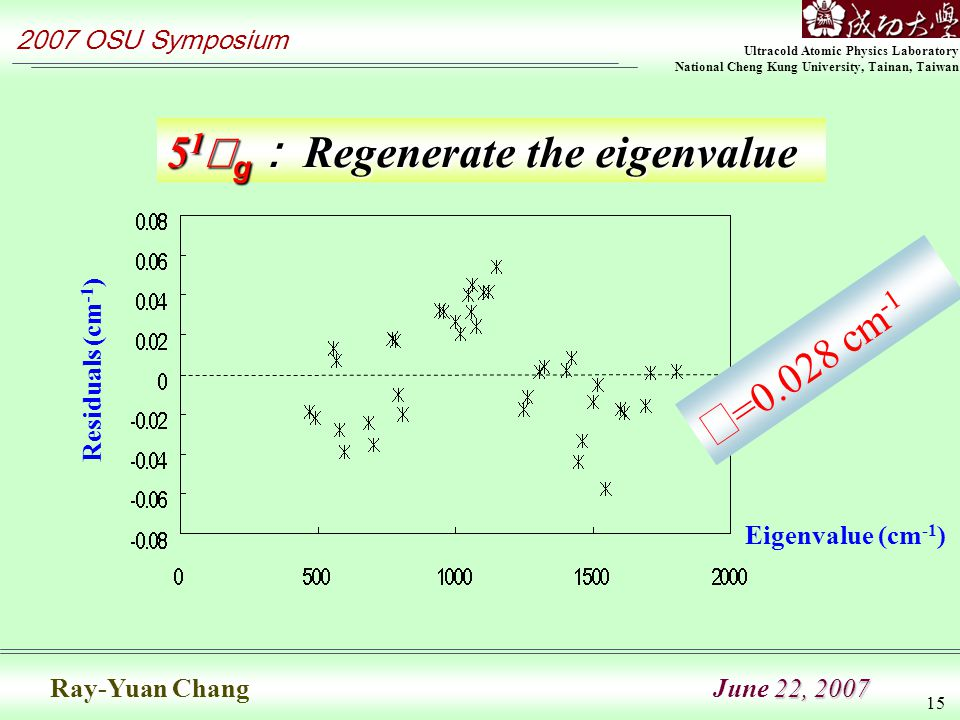 Ultracold Atomic Physics Laboratory National Cheng Kung University, Tainan, Taiwan 2007 OSU Symposium 22, 2007 Ray-Yuan Chang June 22, 2007 15 Residuals (cm -1 )  =0.028 cm -1 Eigenvalue (cm -1 ) 5 1 Π g : Regenerate the eigenvalue