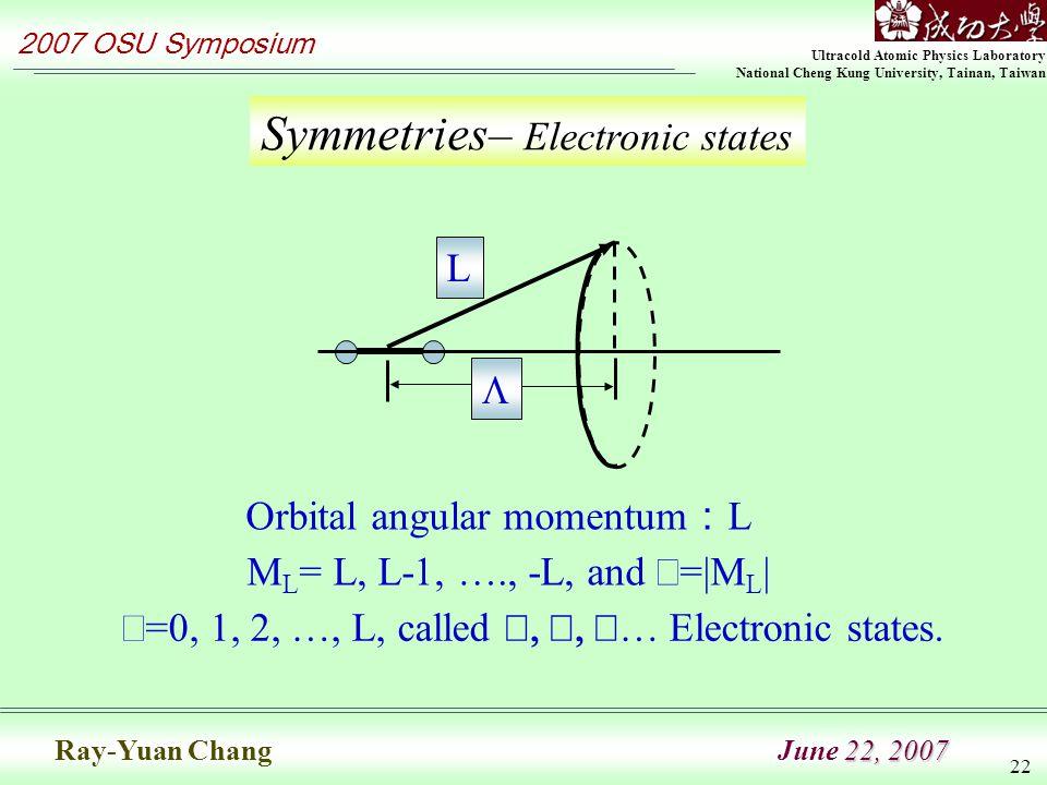 Ultracold Atomic Physics Laboratory National Cheng Kung University, Tainan, Taiwan 2007 OSU Symposium 22, 2007 Ray-Yuan Chang June 22, 2007 22 Symmetries – Electronic states Orbital angular momentum : L  L Λ =0, 1, 2, …, L, called  Π  Δ … Electronic states.
