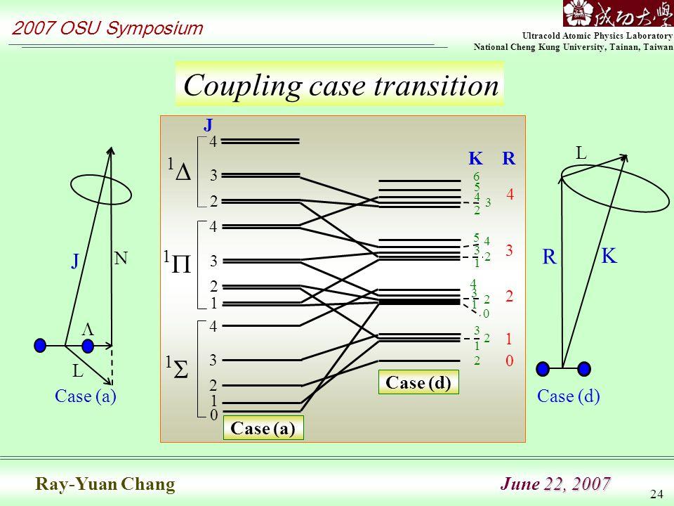 Ultracold Atomic Physics Laboratory National Cheng Kung University, Tainan, Taiwan 2007 OSU Symposium 22, 2007 Ray-Yuan Chang June 22, 2007 24 J 0 2 3 1 0 4 4 2 2 4 3 2 1 4 3 2 1 0 4 3 2 3 4 1 5 6 4 3 2 3 1 5 1 2 3 2 R K Case (d) Case (a) 11 11 11 L R K Case (d) Coupling case transition Case (a) J N  L