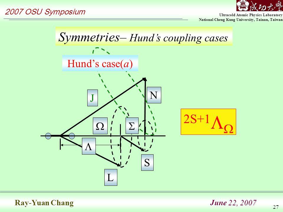 Ultracold Atomic Physics Laboratory National Cheng Kung University, Tainan, Taiwan 2007 OSU Symposium 22, 2007 Ray-Yuan Chang June 22, 2007 27 Symmetries – Hund's coupling cases  S  N J L  Hund's case(a) 2S+1  