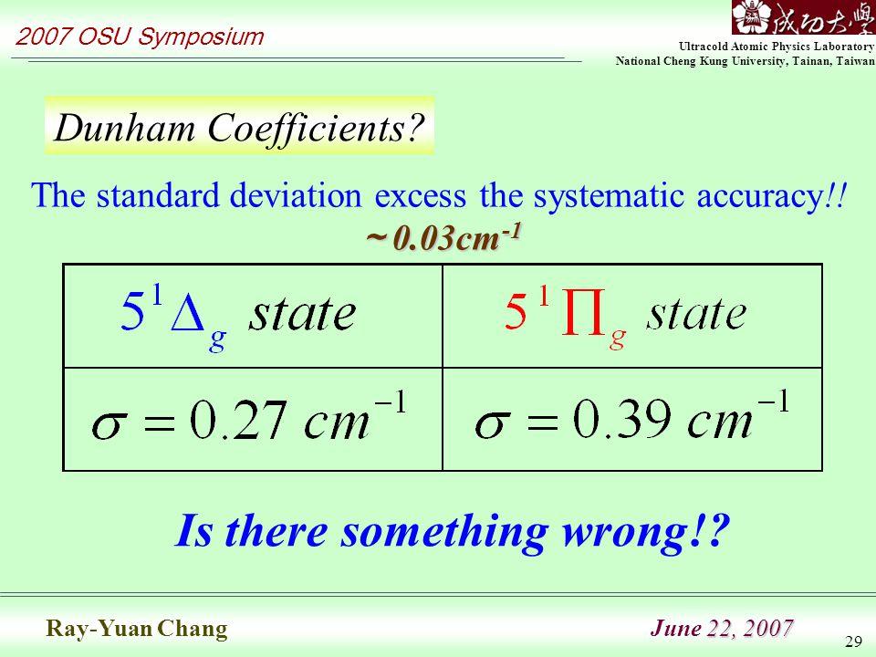 Ultracold Atomic Physics Laboratory National Cheng Kung University, Tainan, Taiwan 2007 OSU Symposium 22, 2007 Ray-Yuan Chang June 22, 2007 29 The standard deviation excess the systematic accuracy!.