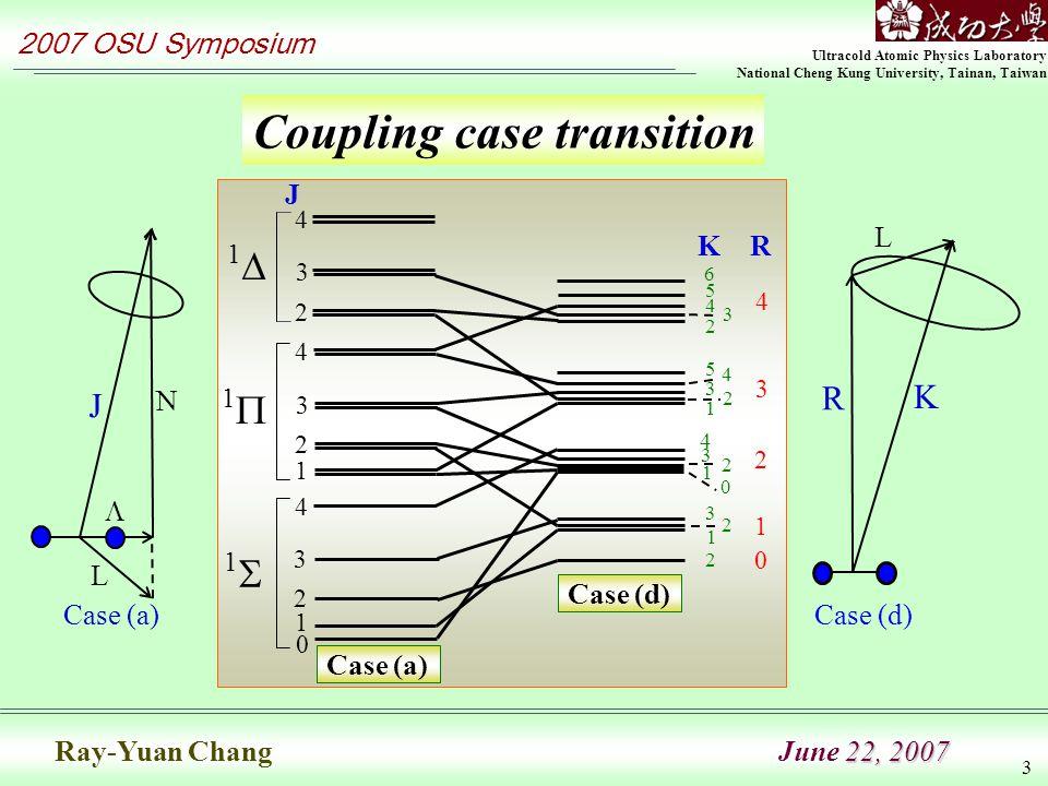 Ultracold Atomic Physics Laboratory National Cheng Kung University, Tainan, Taiwan 2007 OSU Symposium 22, 2007 Ray-Yuan Chang June 22, 2007 3 J 0 2 3 1 0 4 4 2 2 4 3 2 1 4 3 2 1 0 4 3 2 3 4 1 5 6 4 3 2 3 1 5 1 2 3 2 R K Case (d) Case (a) 11 11 11 L R K Case (d) Coupling case transition Case (a) J N  L