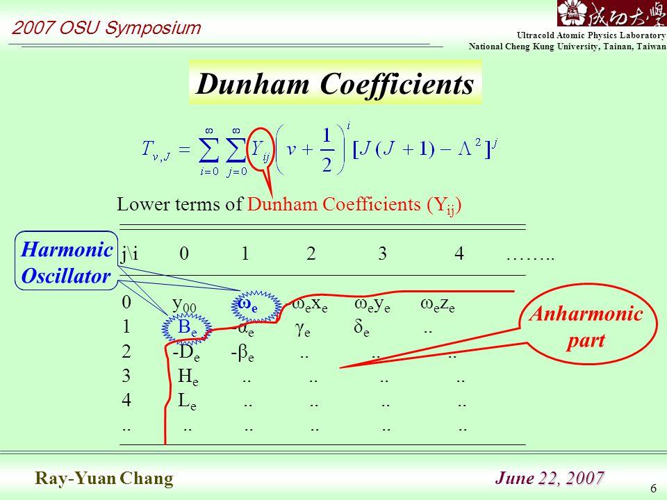 Ultracold Atomic Physics Laboratory National Cheng Kung University, Tainan, Taiwan 2007 OSU Symposium 22, 2007 Ray-Yuan Chang June 22, 2007 6 Lower terms of Dunham Coefficients (Y ij ) j\i 0 1 2 3 4 ……..
