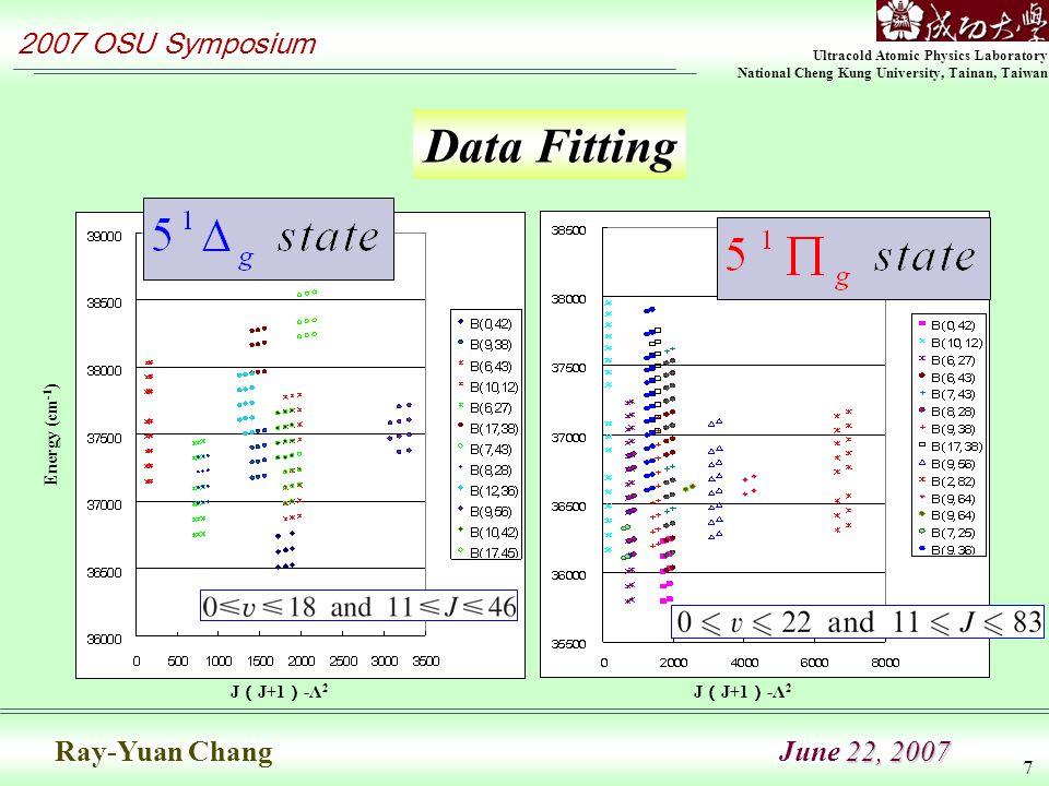 Ultracold Atomic Physics Laboratory National Cheng Kung University, Tainan, Taiwan 2007 OSU Symposium 22, 2007 Ray-Yuan Chang June 22, 2007 7 Data Fitting Energy (cm -1 ) J ( J+1 ) -Λ 2