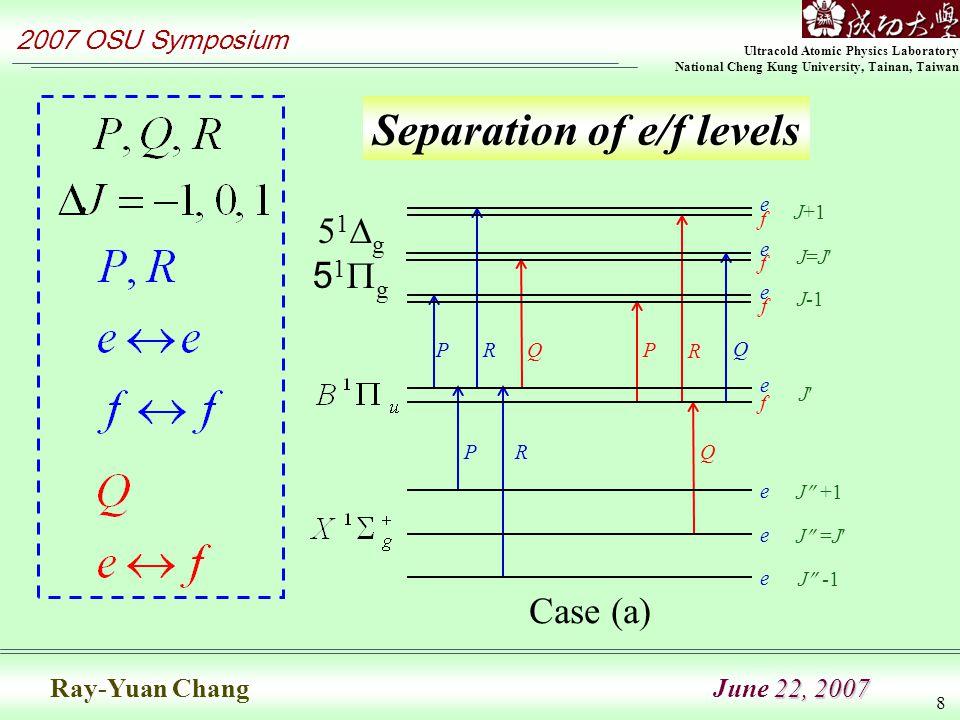Ultracold Atomic Physics Laboratory National Cheng Kung University, Tainan, Taiwan 2007 OSU Symposium 22, 2007 Ray-Yuan Chang June 22, 2007 8 J+1 J=JJ=J J-1 J  +1 J  =J J  -1 J e e f f e f e f e e e PP P R RQ Q R Q Separation of e/f levels Case (a) 51g51g51g51g