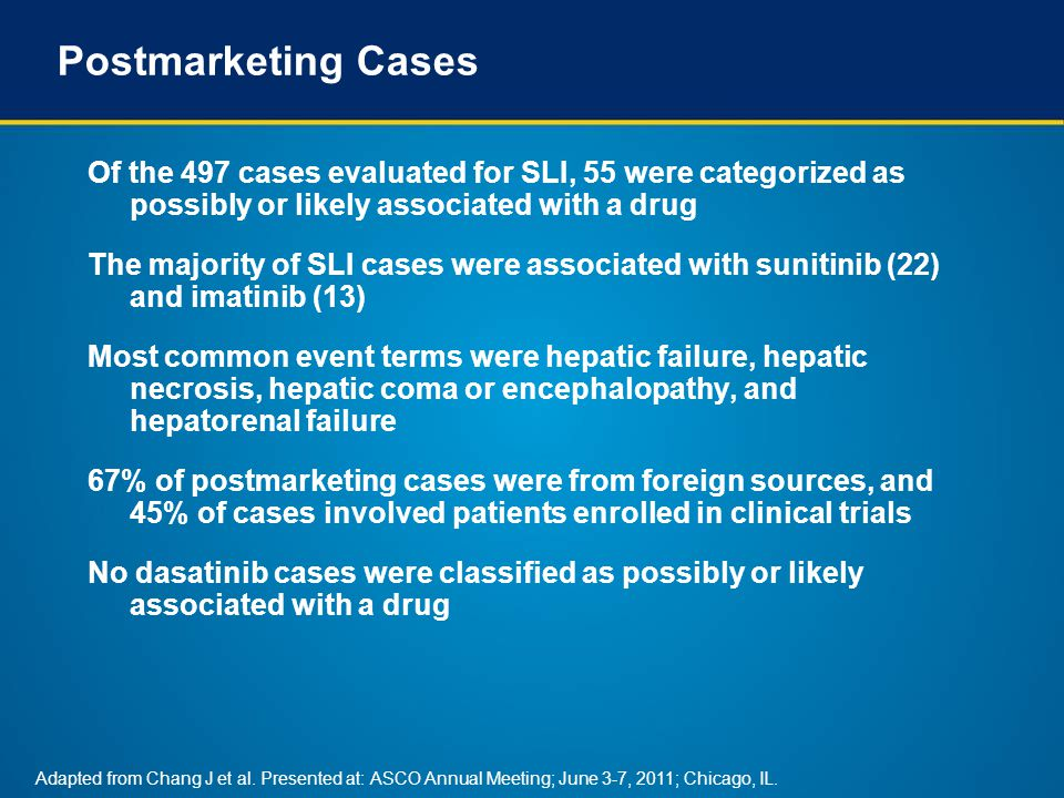 Postmarketing TKI Cases of SLI* * Limitations of AERS data include: underreporting, stimulated reporting, biased reporting, variable quality and content, and no certainty that the reported event is due to the product.