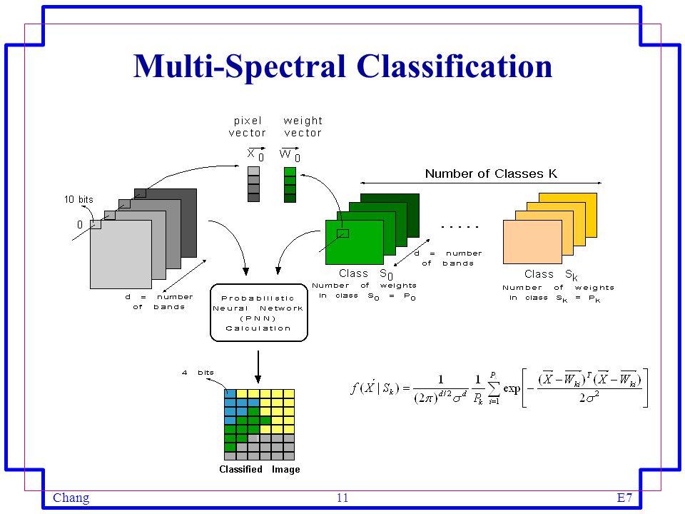 ChangE711 Multi-Spectral Classification