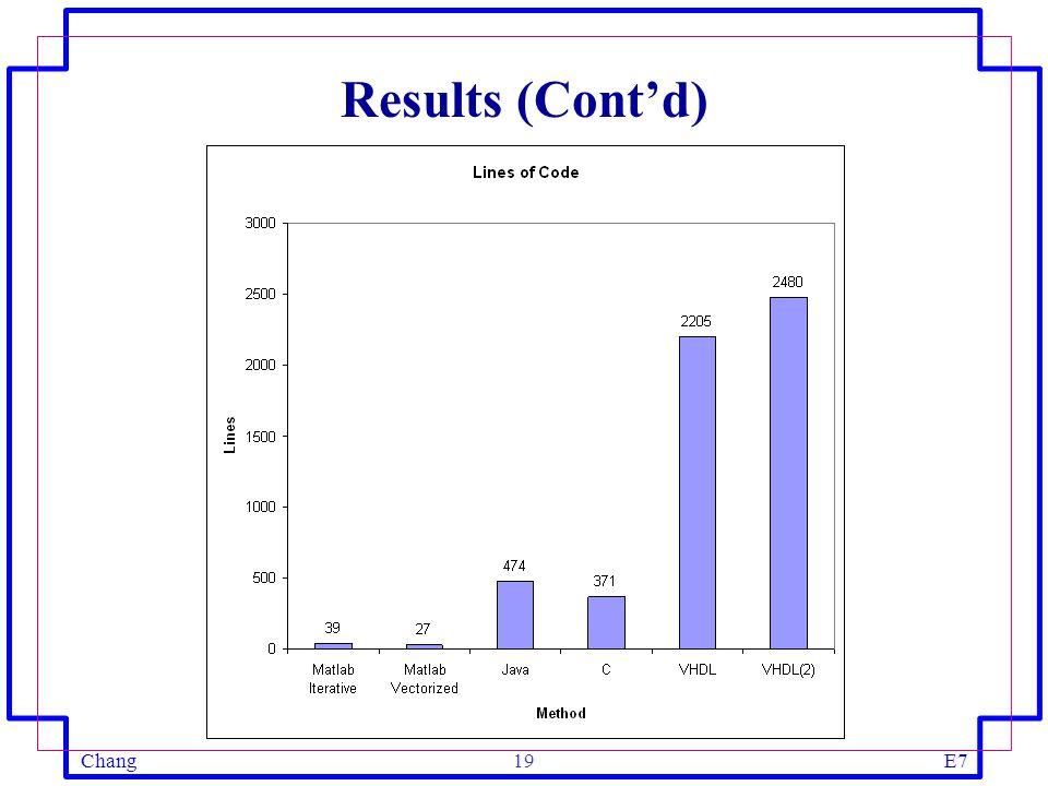 ChangE719 Results (Cont'd)