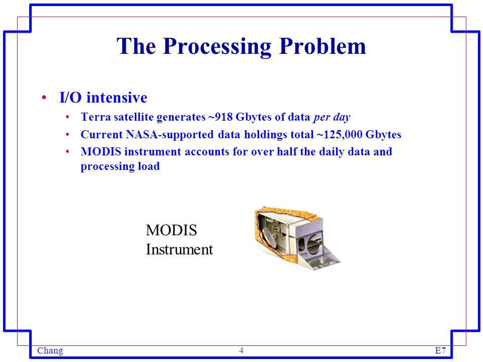 ChangE75 Why Adaptive Computing.