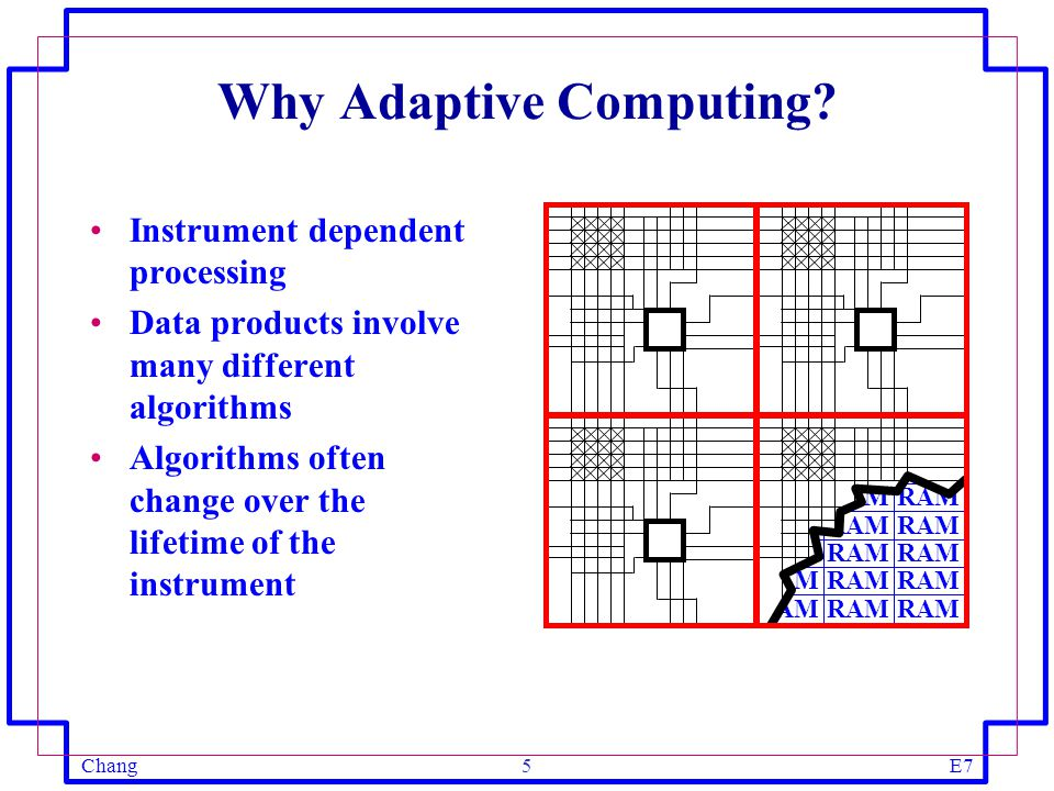 ChangE75 Why Adaptive Computing? Instrument dependent processing Data products involve many different algorithms Algorithms often change over the life