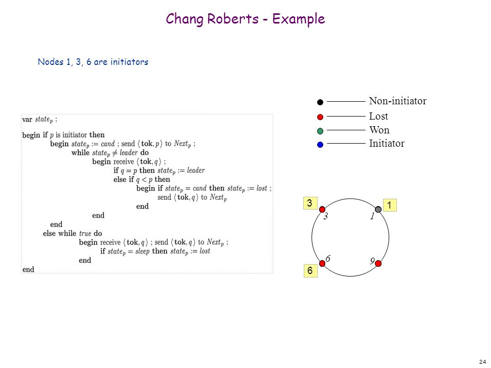 24 Chang Roberts - Example Nodes 1, 3, 6 are initiators 6 9 13 Non-initiator Lost Won 6 Initiator 1 3