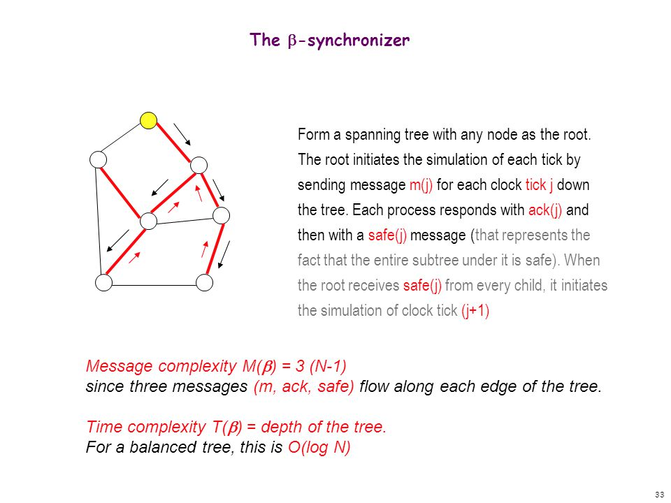 33 The  -synchronizer Form a spanning tree with any node as the root.