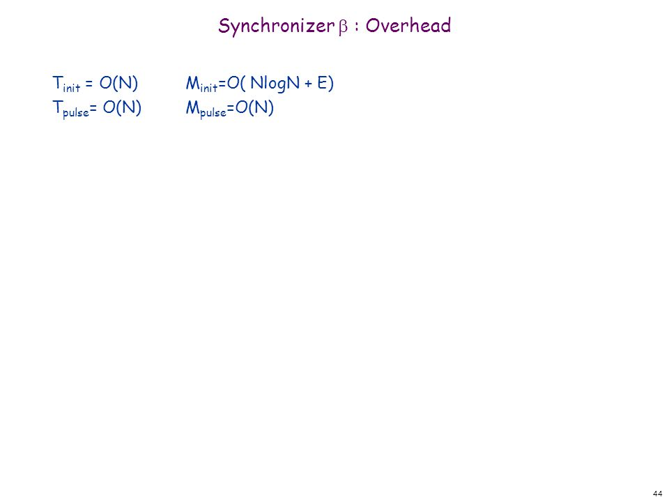 44 Synchronizer  : Overhead T init = O(N)M init =O( NlogN + E) T pulse = O(N)M pulse =O(N)