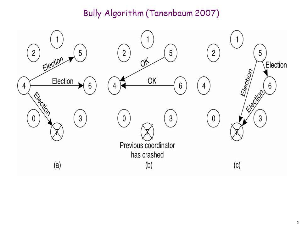 5 Bully Algorithm (Tanenbaum 2007)