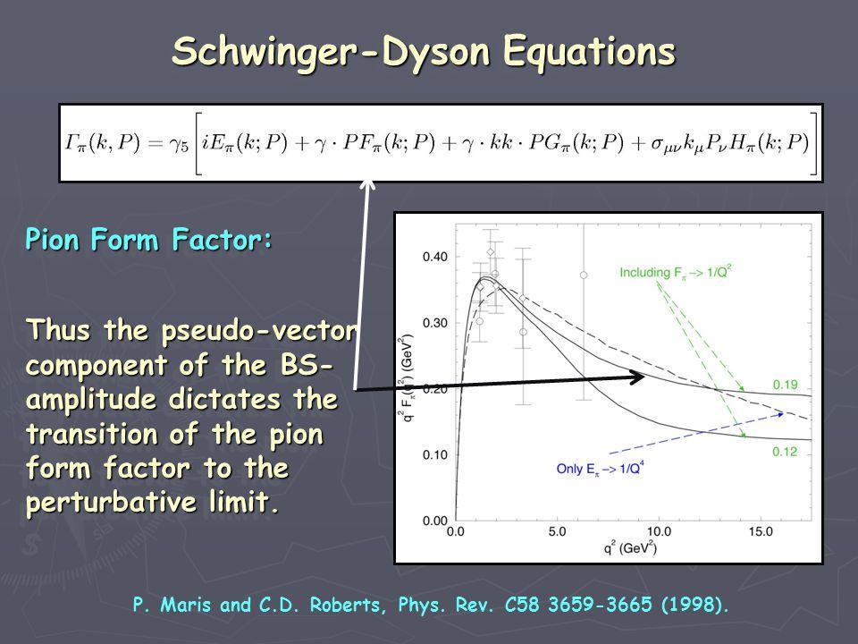 P. Maris and C.D. Roberts, Phys. Rev. C58 3659-3665 (1998).