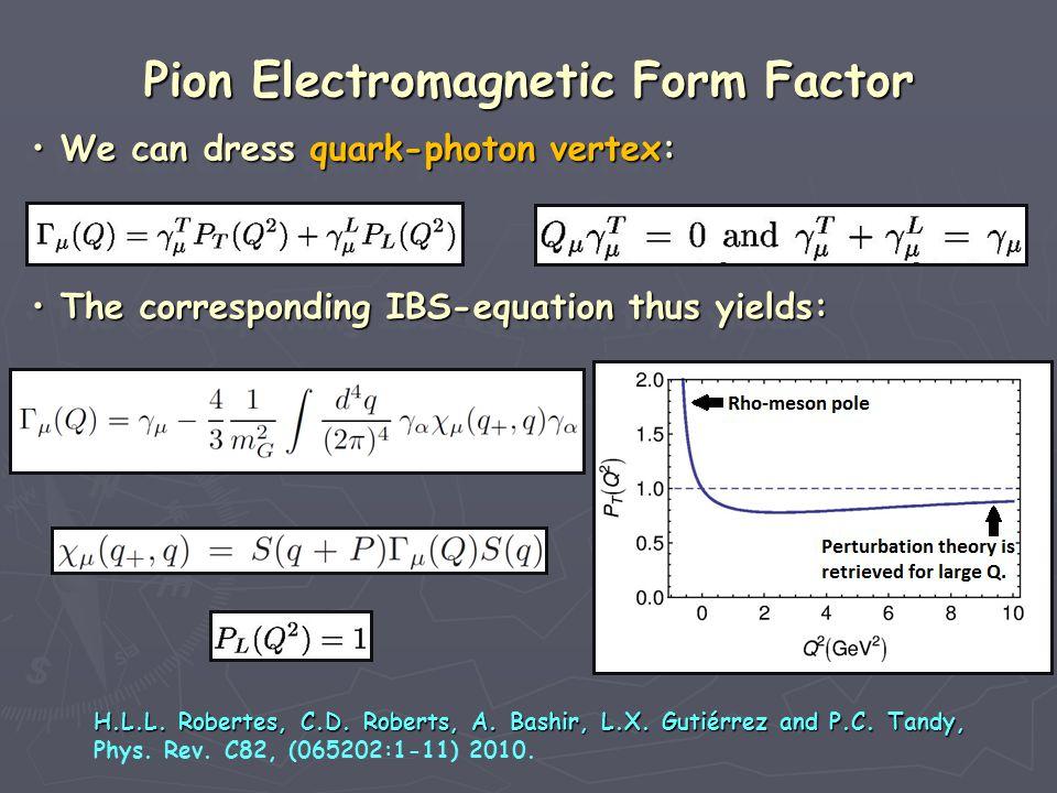 We can dress quark-photon vertex: We can dress quark-photon vertex: We can dress quark-photon vertex: We can dress quark-photon vertex: We can dress quark-photon vertex: We can dress quark-photon vertex: We can dress quark-photon vertex: We can dress quark-photon vertex: H.L.L.