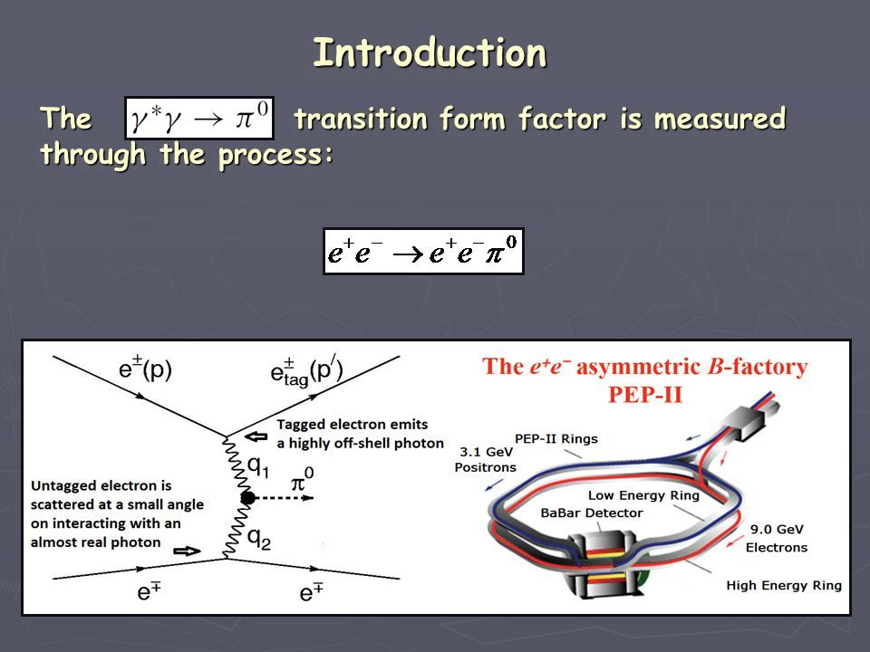 The transition form factor is measured The transition form factor is measured through the process: through the process: The transition form factor is measured The transition form factor is measured through the process: through the process: Introduction