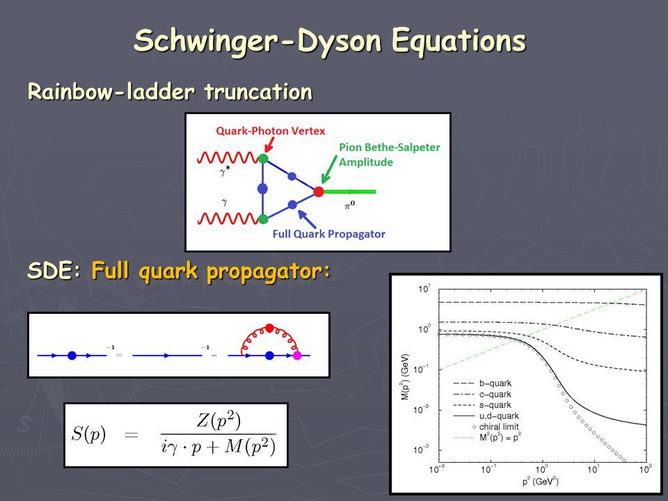 Schwinger-Dyson Equations Schwinger-Dyson Equations Schwinger-Dyson Equations Schwinger-Dyson Equations Rainbow-ladder truncation Rainbow-ladder truncation Rainbow-ladder truncation Rainbow-ladder truncation SDE: Full quark propagator: SDE: Full quark propagator: SDE: Full quark propagator: SDE: Full quark propagator:
