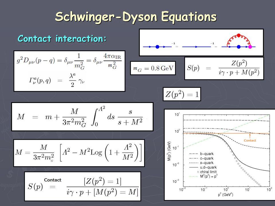Schwinger-Dyson Equations Schwinger-Dyson Equations Schwinger-Dyson Equations Schwinger-Dyson Equations Contact interaction: Contact interaction: Contact interaction: Contact interaction: